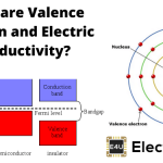 Valence Electron and Electric Conductivity