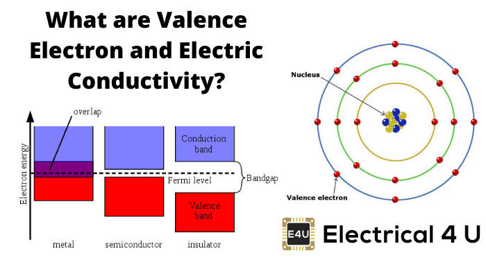 What Are Valence Electron And Electric Conductivity