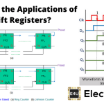 Applications of Shift Registers