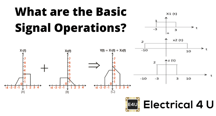 What Are The Basic Signal Operations