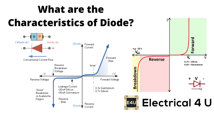 What Are The Characteristics Of Diode