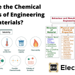 Chemical Properties of Engineering Materials