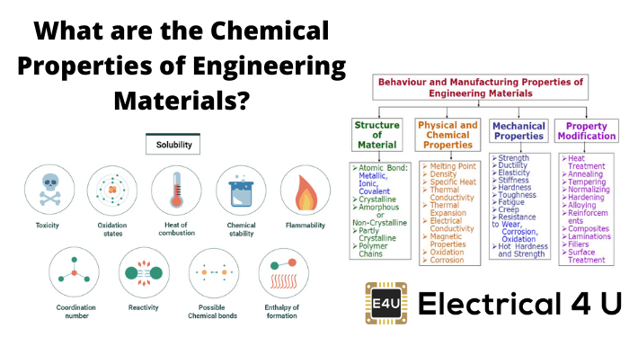 What Are The Chemical Properties Of Engineering Materials