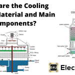 Cooling Tower Material and Main Components