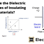 Dielectric Properties of Insulating Materials (Formula & Constant)
