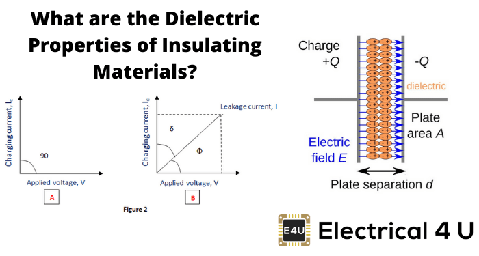 What Are The Dielectric Properties Of Insulating Materials