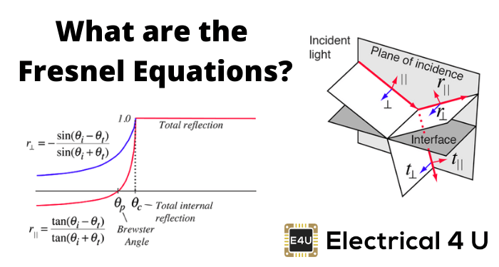 Fresnel Equations: What are they? (Derivation & Explanation)
