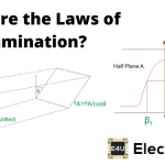 Laws of Illumination (Explanation And Formulas)