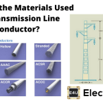 Materials Used for Transmission Line Conductor