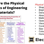 Physical Properties of Engineering Materials