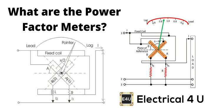 What Are The Power Factor Meters