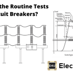 Routine Tests of Circuit Breakers