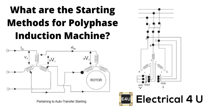 What Are The Starting Methods For Polyphase Induction Machine