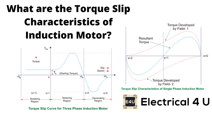 What Are The Torque Slip Characteristics Of Induction Motor