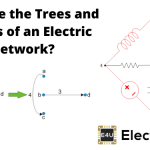 Trees and Cotrees of an Electric Network (Graph Theory)