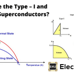 Comparison of Type - I and Type - II Superconductors