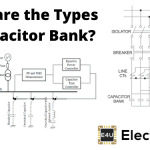 Types of Capacitor Bank