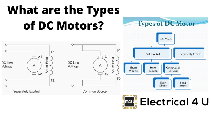 What Are The Types Of Dc Motors