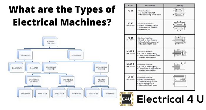What Are The Types Of Electrical Machines