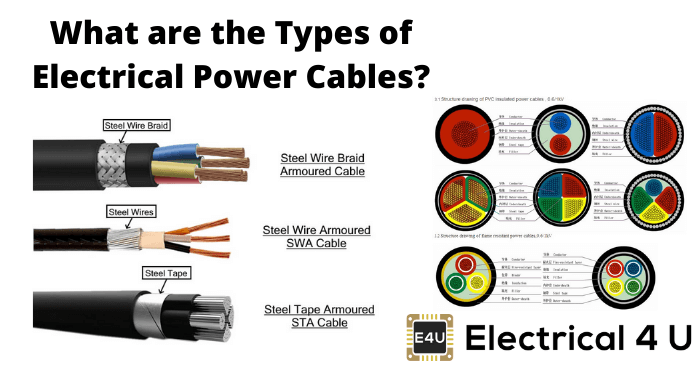 What Are The Types Of Electrical Power Cables