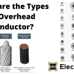 Types of Overhead Conductor