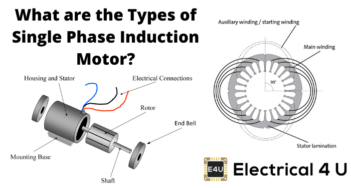 types of single phase induction motor  split phase