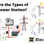 Types of Solar Power Station