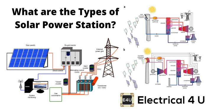 What Are The Types Of Solar Power Station