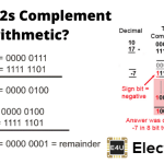 2s Complement Arithmetic
