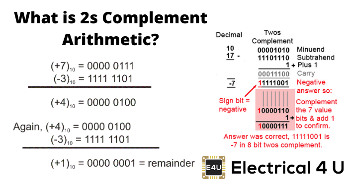 What Is 2s Complement Arithmetic