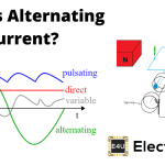 Alternating Current Definition Measurements and Advantages of AC