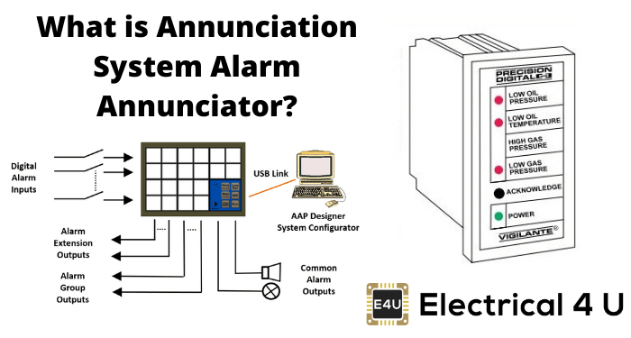 What Is Annunciation System Alarm Annunciator