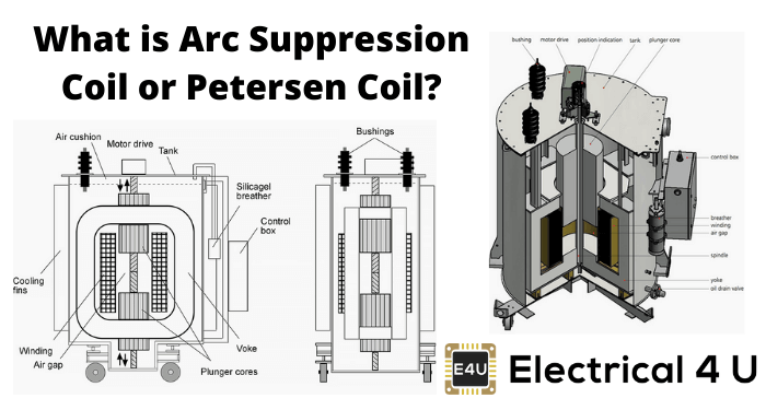 What Is Arc Suppression Coil Or Petersen Coil