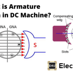 Armature Reaction in DC Machine