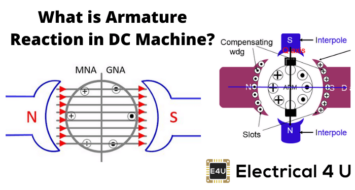 What Is Armature Reaction In Dc Machine