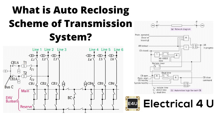 What Is Auto Reclosing Scheme Of Transmission System