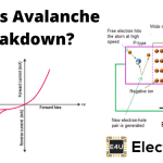 What is Avalanche Breakdown?