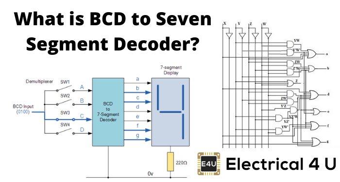 What Is Bcd To Seven Segment Decoder