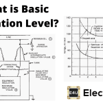 BIL or Basic Insulation Level Definition Table and Calculation