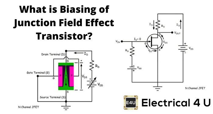 What Is Biasing Of Junction Field Effect Transistor