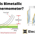 Bimetallic Strip Thermometer