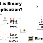 Binary Multiplication (How To Guide With Rules And Examples)