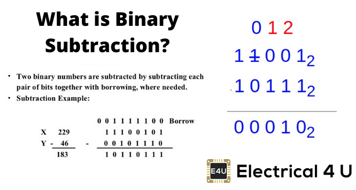 What Is Binary Subtraction