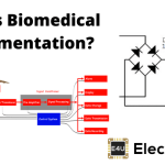 Biomedical Instrumentation: What is it? (An Introduction)