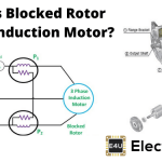 Blocked Rotor Test of Induction Motor