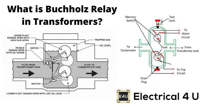 What Is Buchholz Relay In Transformers
