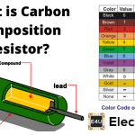 Carbon Composition Resistor