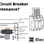 Circuit Breaker Maintenance