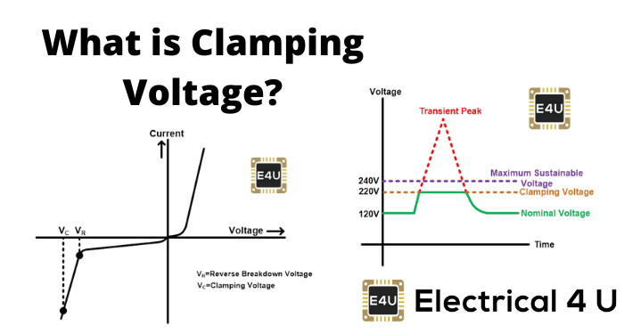 what is clamping voltage