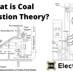 Coal Combustion Theory